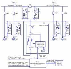 Системы плавного пуска высоковольтных электродвигателей на основе устройств серии УППВЭ