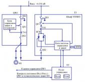 Системы плавного пуска высоковольтных электродвигателей на основе...