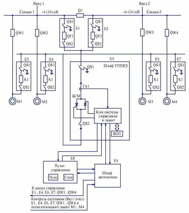 Схема блока управления 409 двигателем