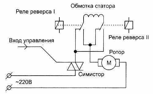 электродвигателей